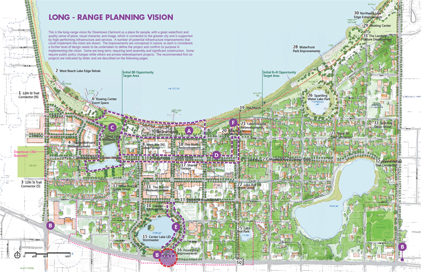 Overview of the master plan
